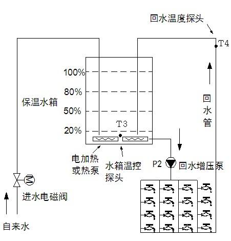 2: 水温水位传感器